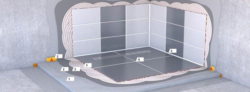Vízszigetelés a fürdőszobában – Hogyan építsünk vizes helyiségeket?